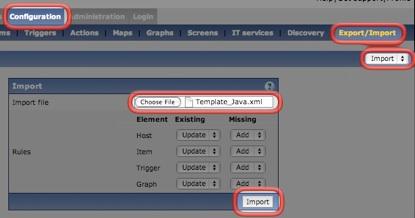 Zabbix Java Template